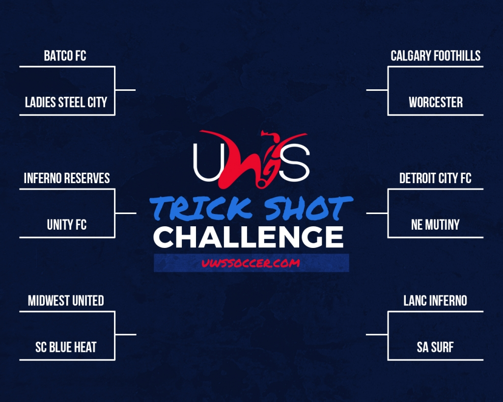UWS United Women's Soccer Trick Shot Trickshot Challenge players teams