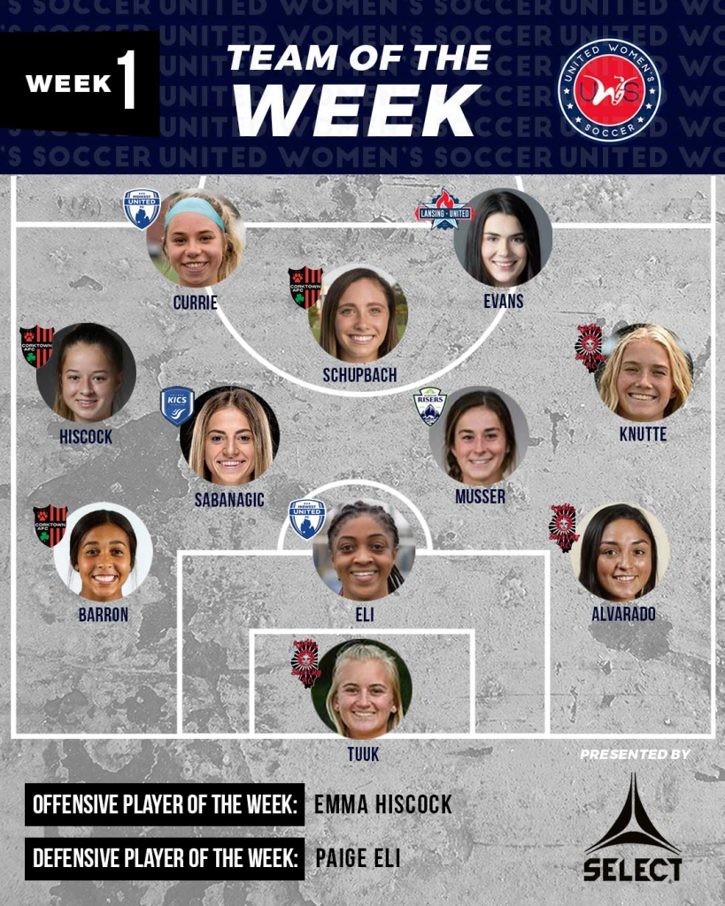 United Women's Soccer UWS national pro-am league Team of the Week Corktown AFC Midwest United FC Muskegon Risers Lansing United Chicago KICS Ladies Steel City FC Stitch Currie