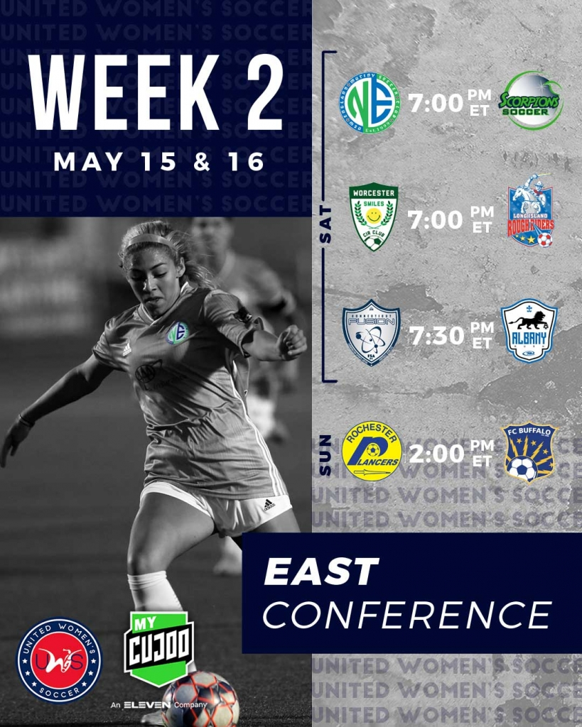 United Women's Soccer UWS national pro-am league New England Mutiny Scorpions SC Worcester Smiles Long Island Rough Riders Connecticut Fusion CT Rush Rochester Lancers FC Buffalo