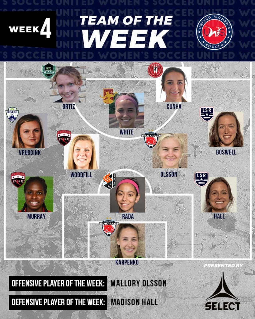 United Women's Soccer UWS national pro-am league Team of the Week