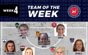 UWS Week 4: Team of the Week