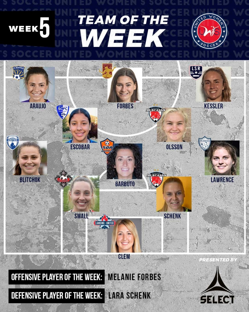 United Women's Soccer UWS national pro-am league Team of the Week Chicago Mustangs Detroit City FC