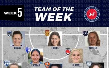UWS Week 5: Team of the Week
