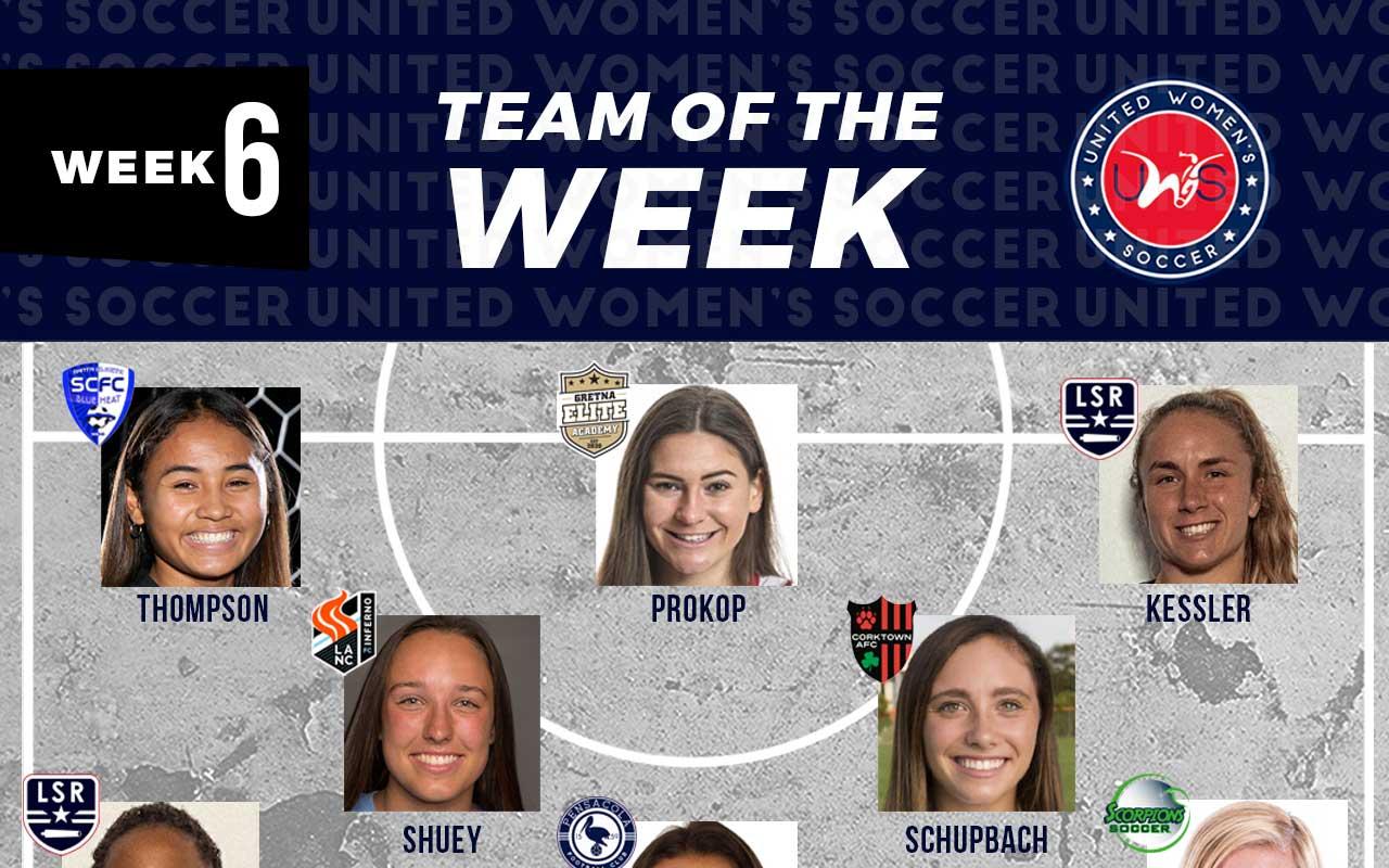 UWS Week 6: Team of the Week