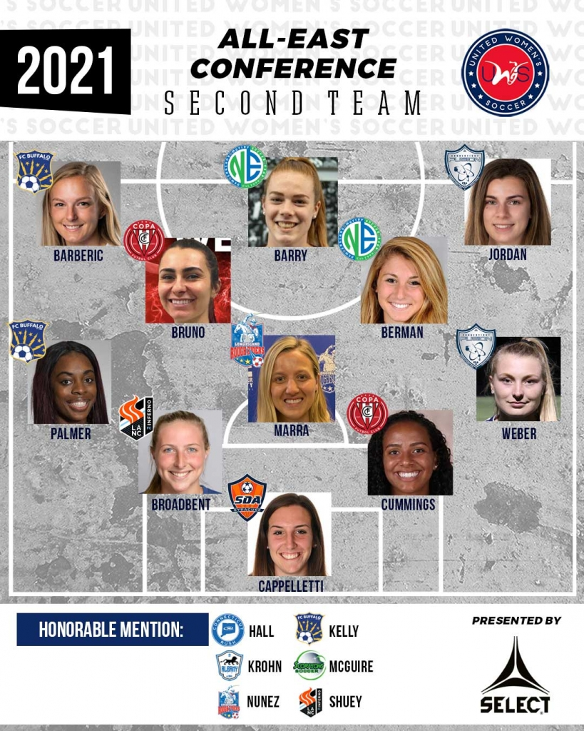 United Women's Soccer UWS national pro-am league awards east conference