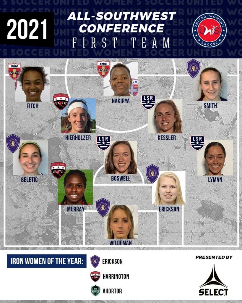 United Women's Soccer UWS national pro-am league awards southwest conference