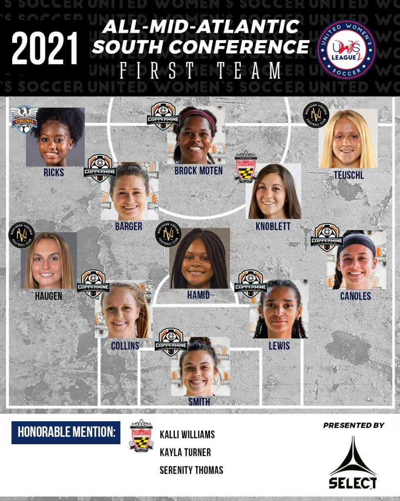 United Women's Soccer national pro-am league UWS League Two Mid-Atlantic South Conference Virginia Maryland Awards Coppermine United SC